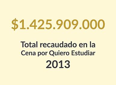 $1.425.909.000 fue el dinero recaudado en la Cena del 2013