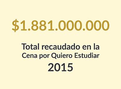 $1.881.000.000 fue el dinero recaudado en la Cena del 2015