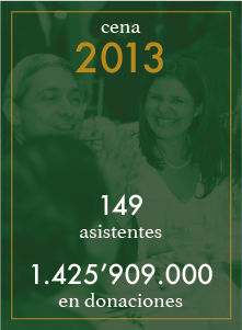 Cifras Cena por Quiero Estudiar 2013