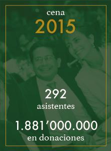 Cifras Cena por Quiero Estudiar 2015