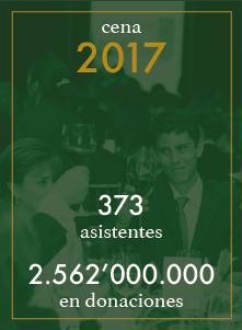 Cifras Cena por Quiero Estudiar 2017