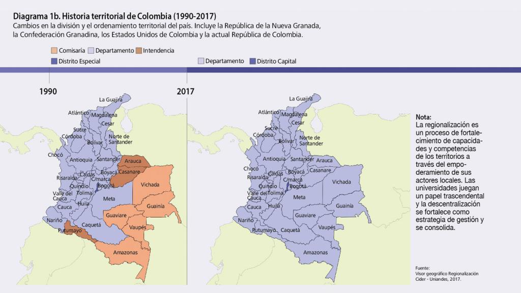 Mapa historia territorial de Colombia
