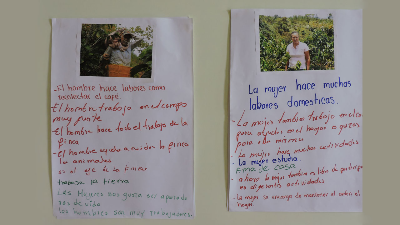 Foto de una cartelera con los roles que desempeñan las mujeres y los hombres en el campo.