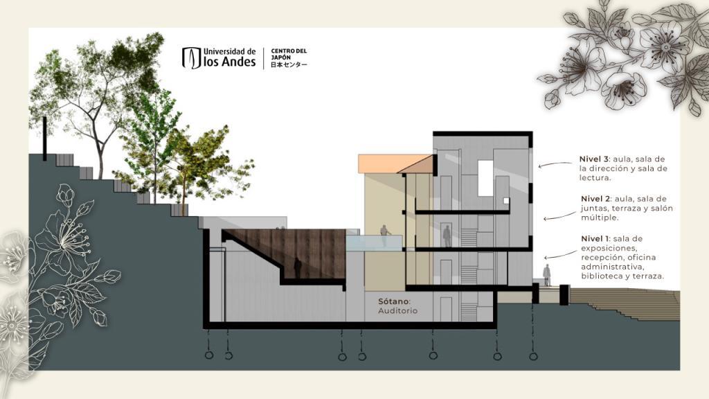 Ilustración de la vista frontal del nuevo edifico del Centro de Japón
