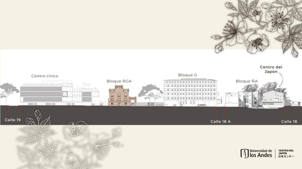 Illustration of different buildings in Los Andes, to show what the Japanese Center will look like.