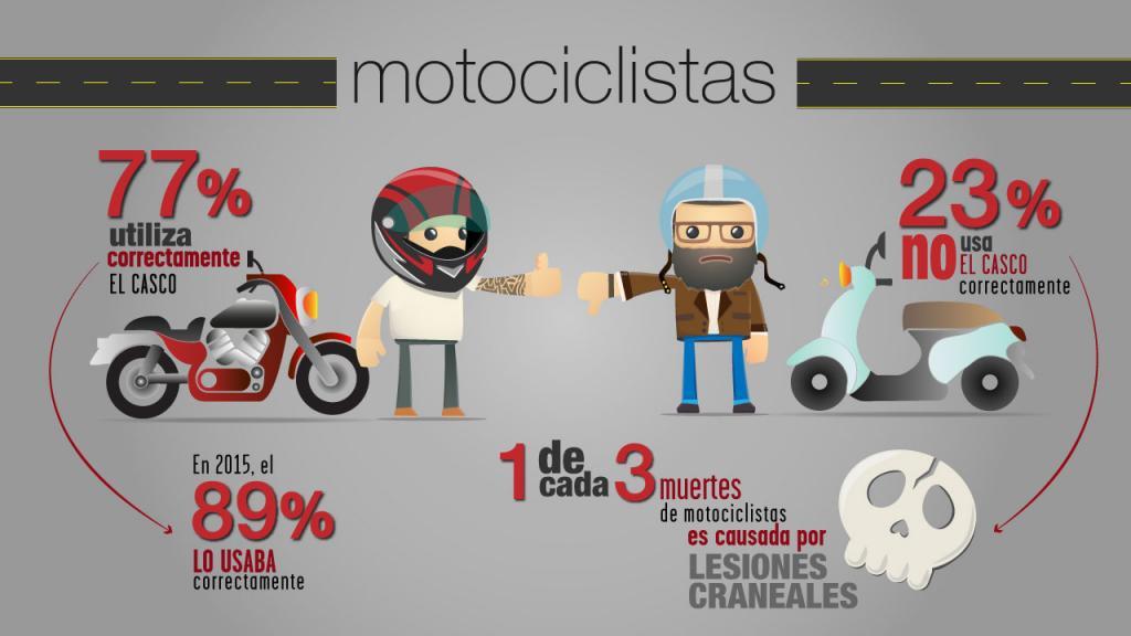 Caricaturas de dos moticiclistas, con cifras sobre accidentalidad en Bogotá.