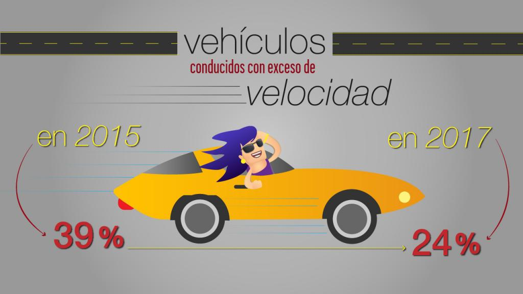 Caricatura de un automóvil amarillo con cifras sobre accidentalidad vial en Bogotá.