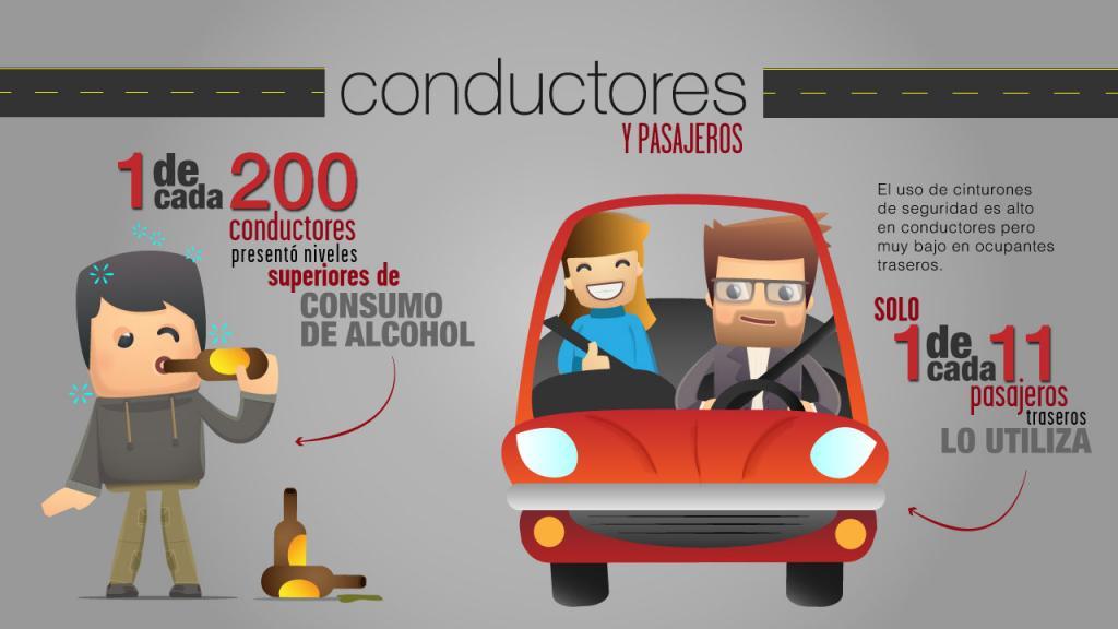 Caricatura de un hambre bebiendo alcohol y al lado un automóvil ocupado por una pareja, con cifras sobre accidentalidad vial