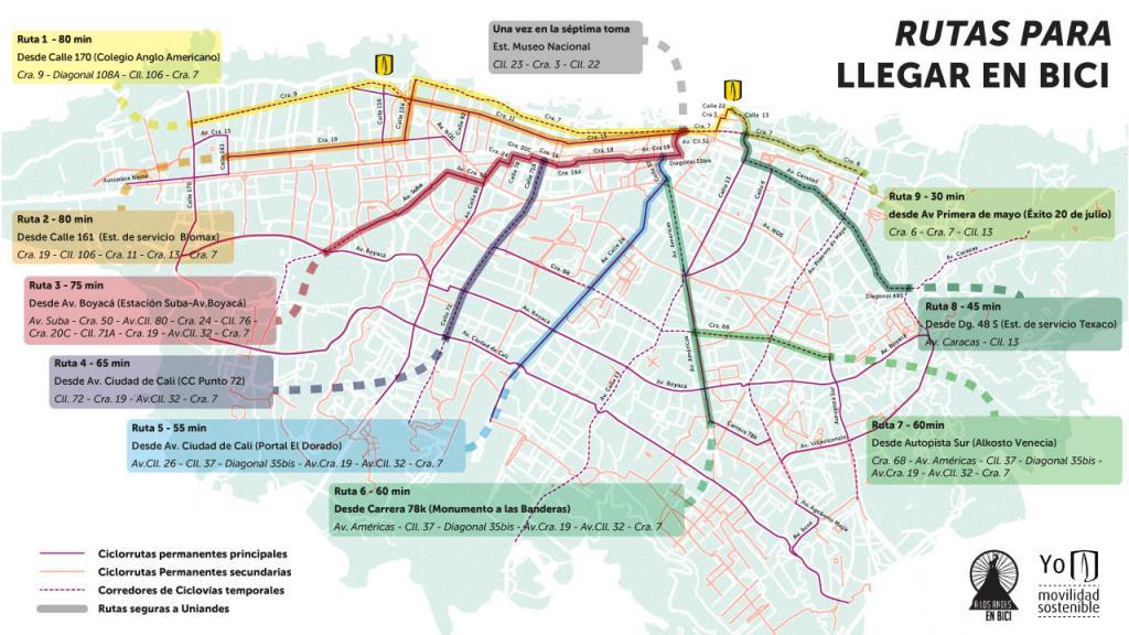 Mapa de rutas para llegar al Campus de la Universidad en bicicleta