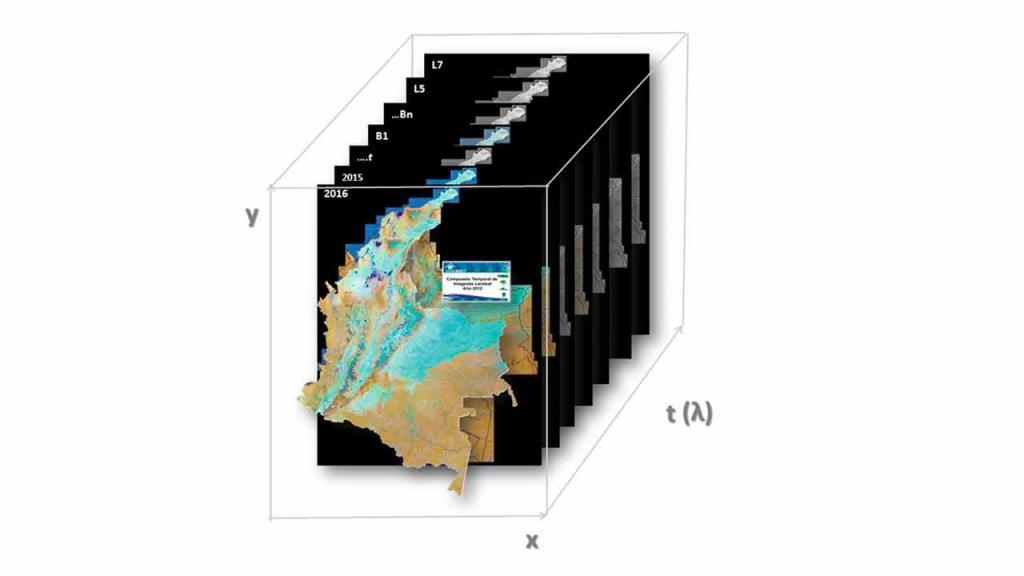 Graficación de un cubo con un mapa de Colombia adentro