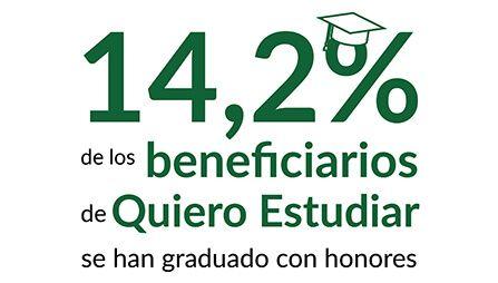 Graduados con honores