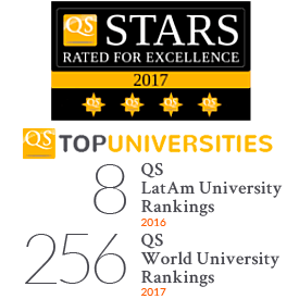 Ranking QS