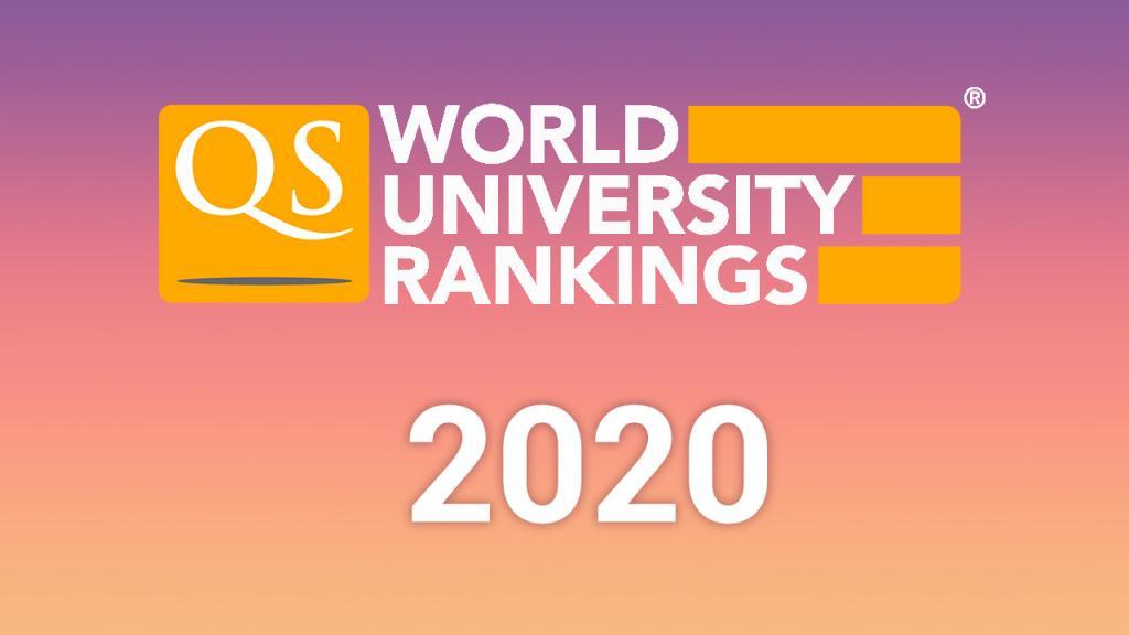 QS World University Ranking, 2020