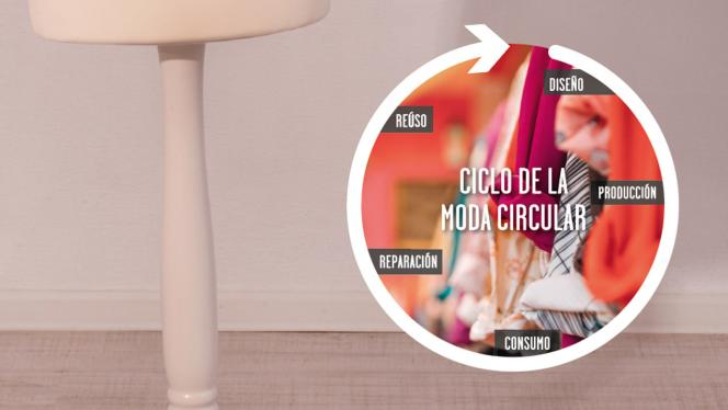 Infografía del ciclo de la moda circular