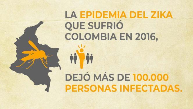 Infografía sobre la epidemia del ZIKA