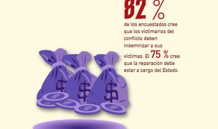El informe del Barómetro de las Américas 2016 busca detallar las actitudes, experiencias y opiniones de los colombianos sobre temas relacionados con la paz.