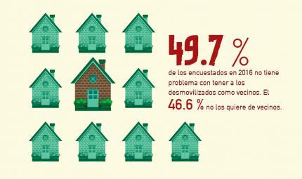 De acuerdo con las conclusiones del estudio, un porcentaje de los colombianos